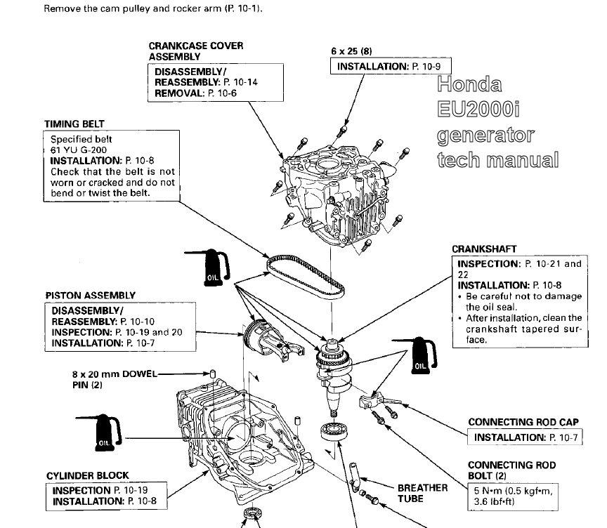 Honda eu i generator wiring diagram auto