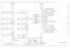 Winabago wiring diagrams