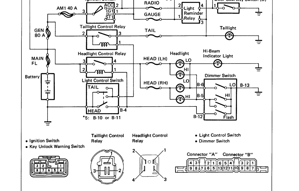 Diagrams Wiring Kib Monitor Panel Wiring Diagram Best