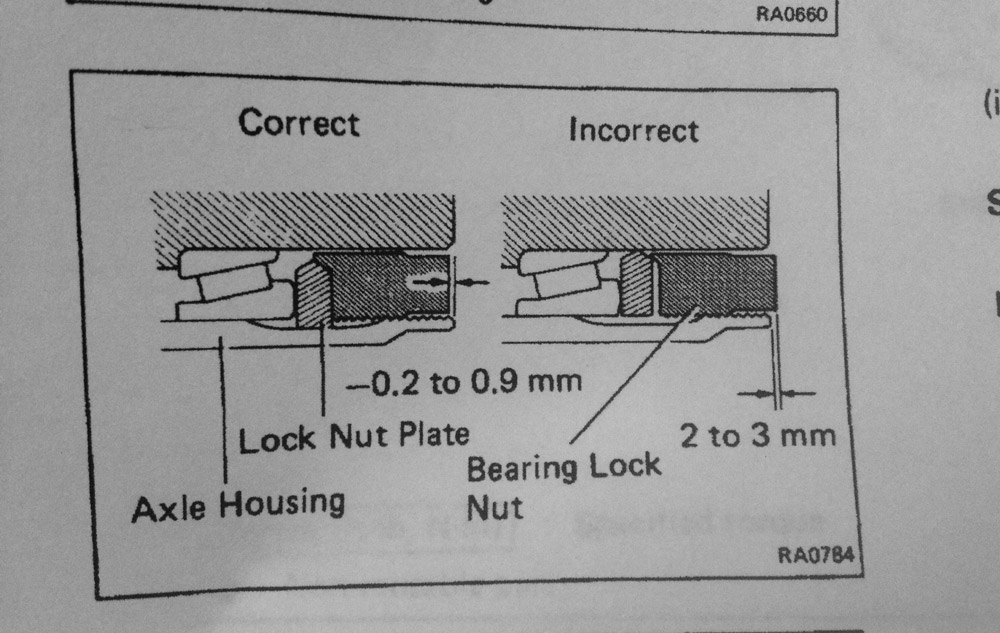 bearing-lock-nut-diagram.jpg.444d8b4ce2a148392836972108e0be5d.jpg