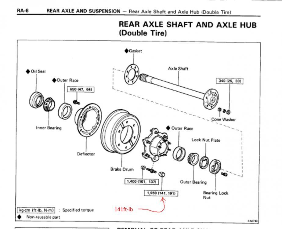 1988 Lug Nuts.jpg