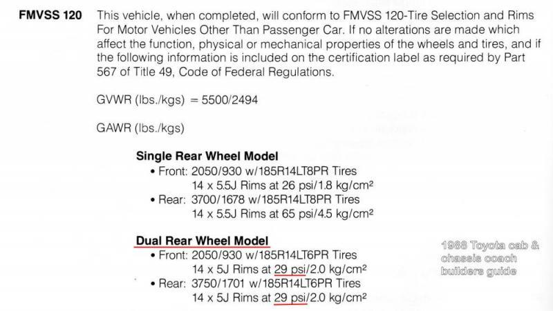 1988 C C Tire presssures.jpg
