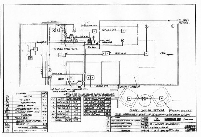 National Rv Dolphin Custom Wiring Diagram on