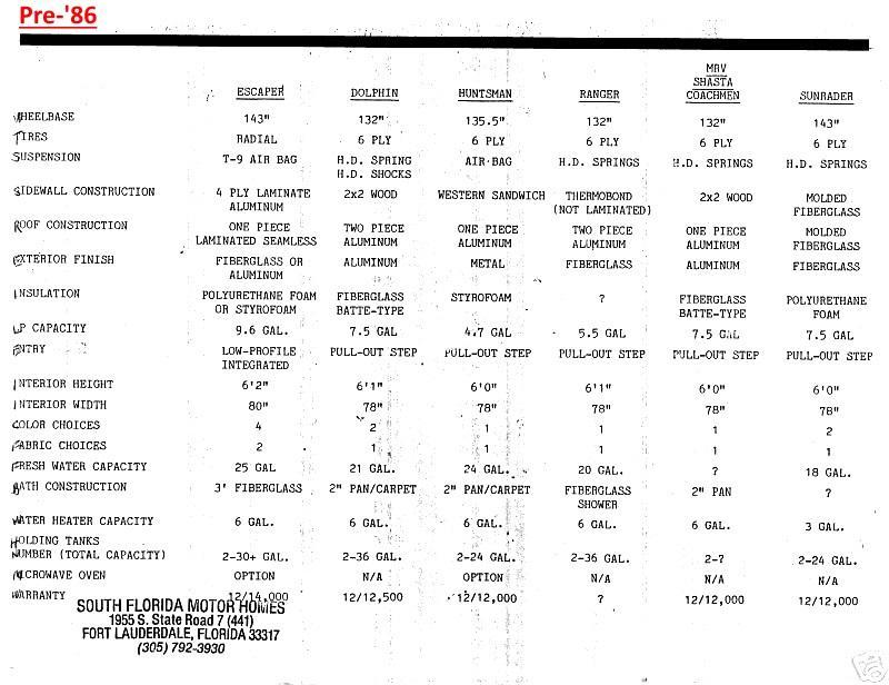 MH Comparison - 1984.jpg