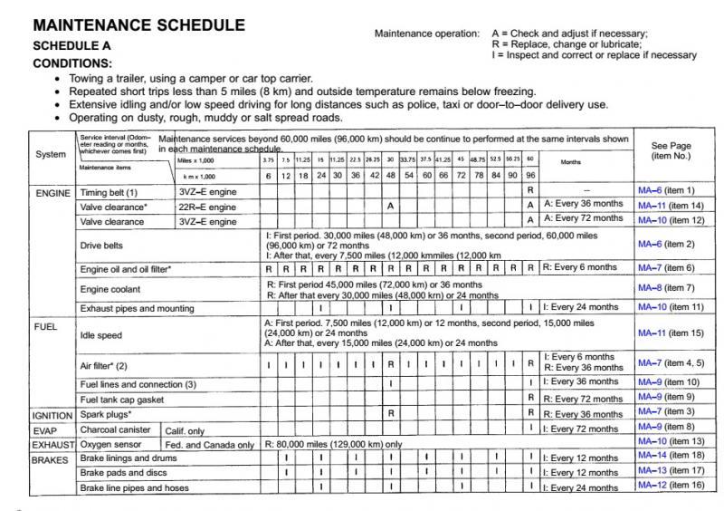 1993 Maintenance Schedule.jpg