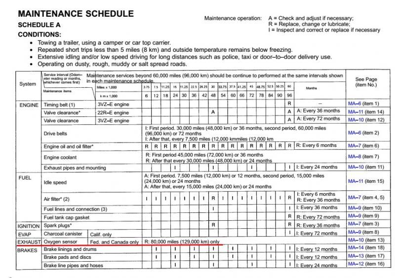 1993 Maintenance Schedule - O2 Sensor.jpg