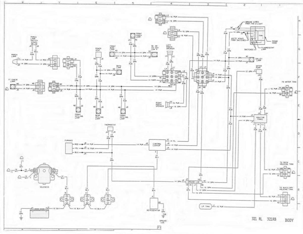 winnebago motorhomes 2005 wiring diagram