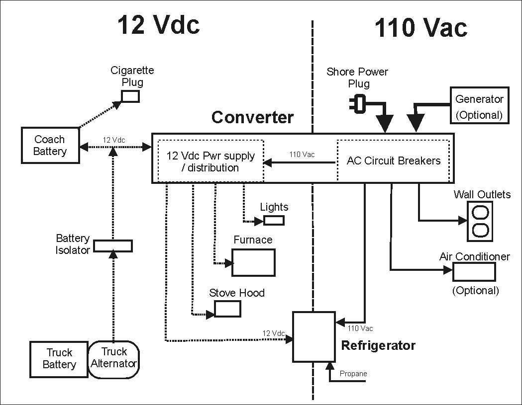 1990 Ford E350 Fuse Box Download Wiring Diagrams General Diagram Just Picked Up An 83 Toyota Dolphin Discussion Panel 2010